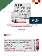 31 Days in Day Presentation