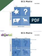 2 0007 BCG Matrix