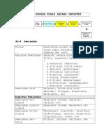 AIK - SEPARATION.doc