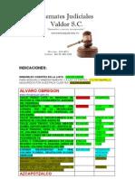 Lista de Remates Valdor