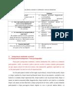 Studiu de Caz Ipa