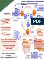 CollaboFramework - DHN Workshop - Diagram