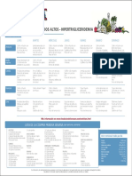 Dieta Trigliceridos Altos Hipertrigliceridimia