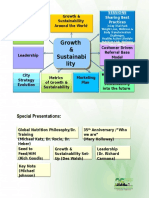 2015_Summit_Training Framework.ppt