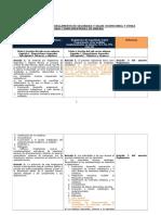 Reglamento Seguridad y Salud Ocupacional 055 - Comparativo