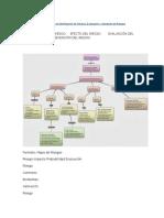 Actividad No. 1 Importancia de la Identificación de Peligros, Evaluación y Valoración de Riesgos.docx