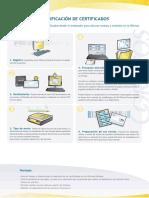 PDF Identificacion Certificados v3