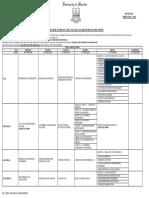 University of Mumbai Engineering Exam Timetable