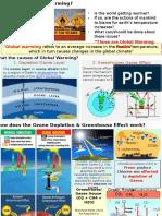 Presentation Global Warming