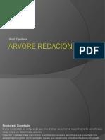 ÁRVORE REDACIONAL 2016