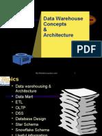 Datawarehousing material
