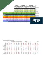 Asset Class Data, 1900-2009