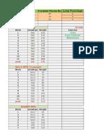 Luis Camejo Spreadsheet