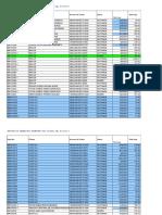 Reporte de Ordenes de Trabajo en Garantias Cu-kw-lr-Vw 01-01 Al 30-12-2013 Iz (15-Ene-14) (2)