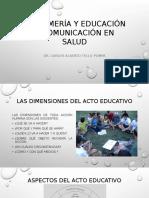Enfermería y Educación y Comunicación en salud.pptx