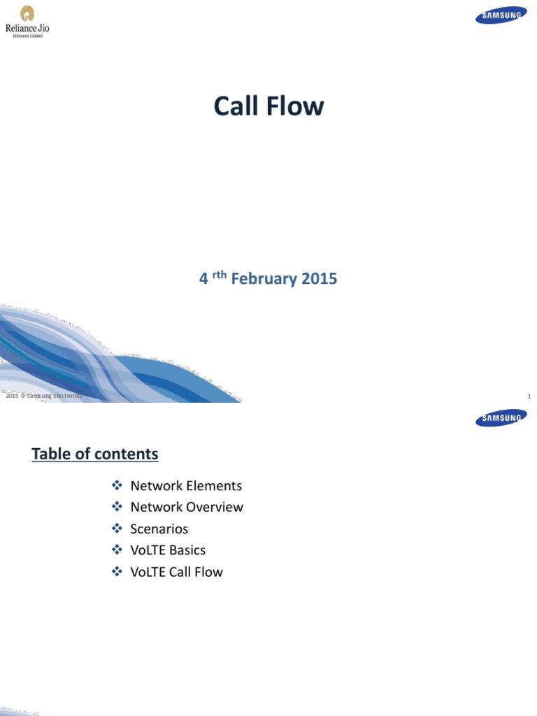 4call flowpdf ip multimedia subsystem lte telecommunication baditri Gallery