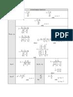 Formula Sheet - Hypothesis Testing