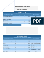 Plan de Estudios Ing. Electrica