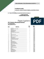 Ley de Salarios 2015