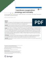 ECMO - Evolving Epidemiology and Mortality