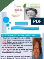 Teoria de Myra String Levine