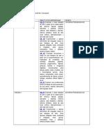 Planificaciones Anuales Orientacionj 2015
