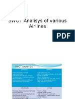SWOT Analisys of Various Airlines