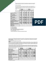Final Incremental Electric Rate Ordinance 4-15-16