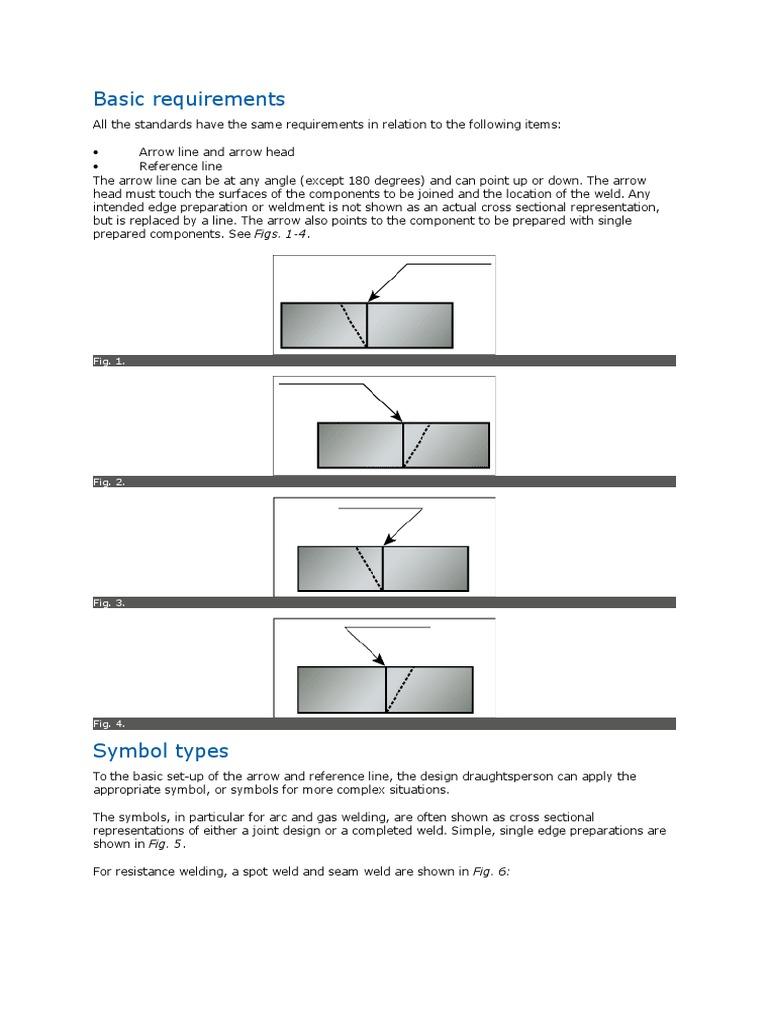 Basic Requirements Welding Welding Metalworking