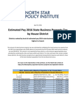 State Business Property Tax by Legislative District