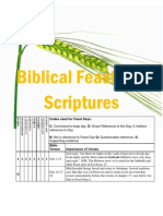 Biblical Feast Day Scriptures