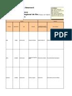 5. Formato Registro de Riesgos - MATRIZ IPERC (3)