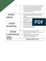 ETAPA