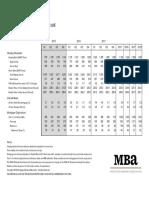 MBA - Mtg Fin Forecast Mar 2016