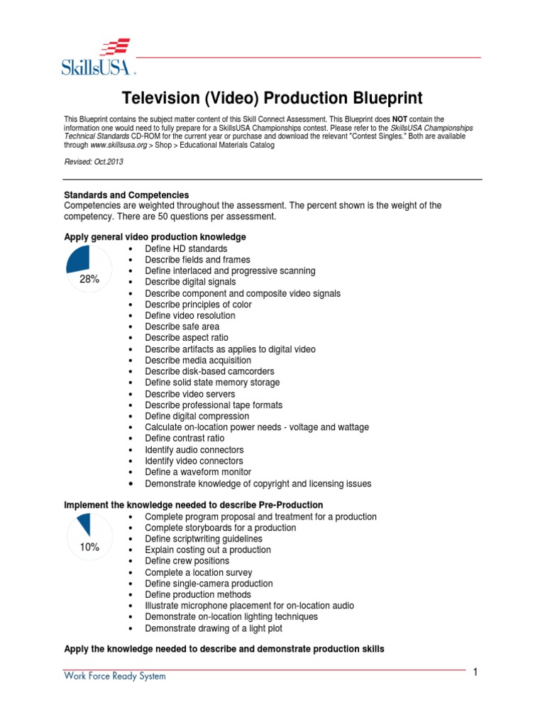Televisionvideoproduction blueprint camera video malvernweather Image collections