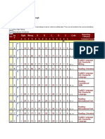 right-wrong de report gr 1 test 3