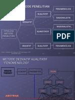 12-Tipologi Metode Penelitian
