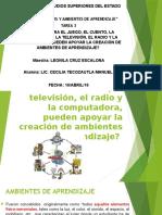 Juego Cuento Dramatización Televisión