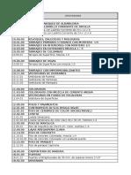 Costos y Presupuesto-Arquitectura
