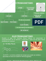 Radiaciones Electromagneticas - Primeros Medios 2014