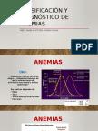[Lab] Laboratorio Clínico - Casos de Hematología
