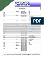 Listado Normas AMS vs AISI