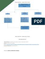 Mapa Conceptual Articulo SGBD