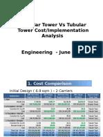 Tubular vs Angular Tower Analysis