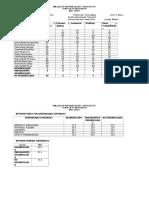 DIAGNOSTICO MATEMATICA 6° BASICO 2014