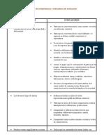 Relación de competencias e indicadores de evaluación 1° grado