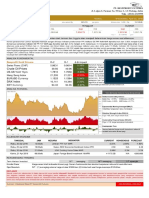 Gold Market Update - 20apr2016 Midday