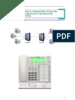 Practicas de Telefonía