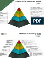 Maslow Hierarchie Des Besoins PowerPoint