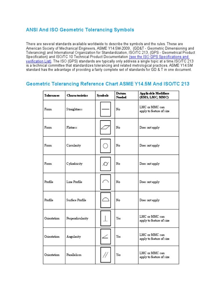 Ansi And Iso Geometric Tolerancing Symbols1 Engineering Geometry